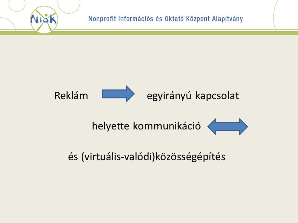 Reklám egyirányú kapcsolat helyette kommunikáció és (virtuális-valódi)közösségépítés