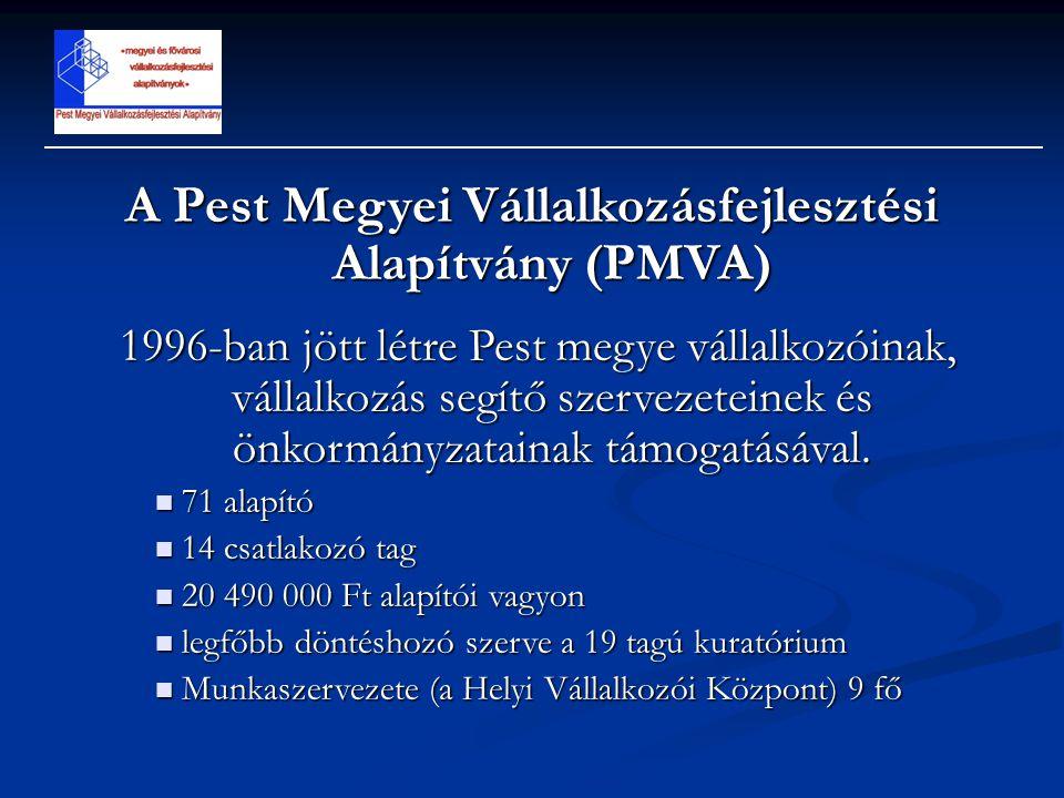 A Pest Megyei Vállalkozásfejlesztési Alapítvány (PMVA) 1996-ban jött létre Pest megye vállalkozóinak, vállalkozás segítő szervezeteinek és önkormányzatainak támogatásával.