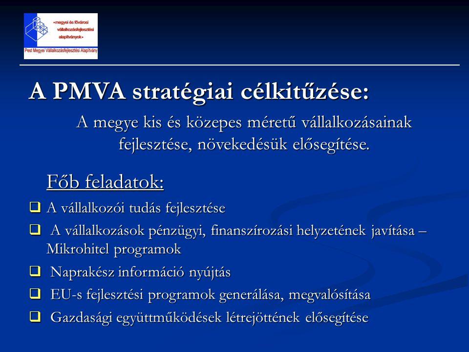 A PMVA stratégiai célkitűzése: A megye kis és közepes méretű vállalkozásainak fejlesztése, növekedésük elősegítése.