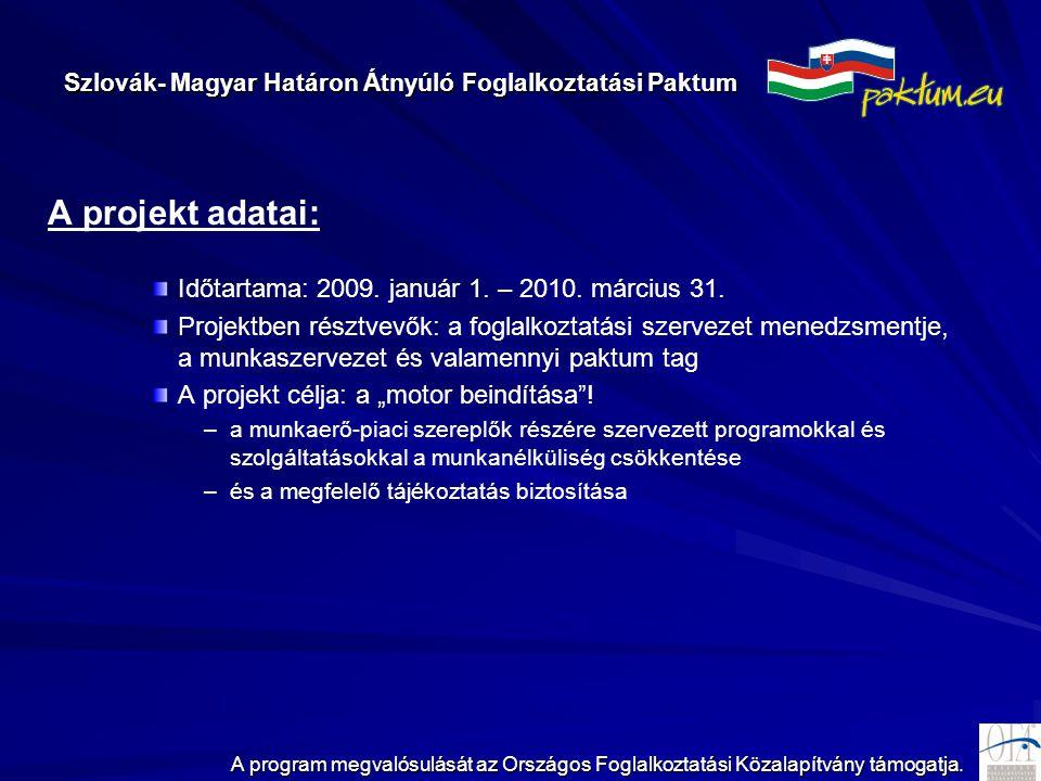 Szlovák- Magyar Határon Átnyúló Foglalkoztatási Paktum A program megvalósulását az Országos Foglalkoztatási Közalapítvány támogatja. A projekt adatai: