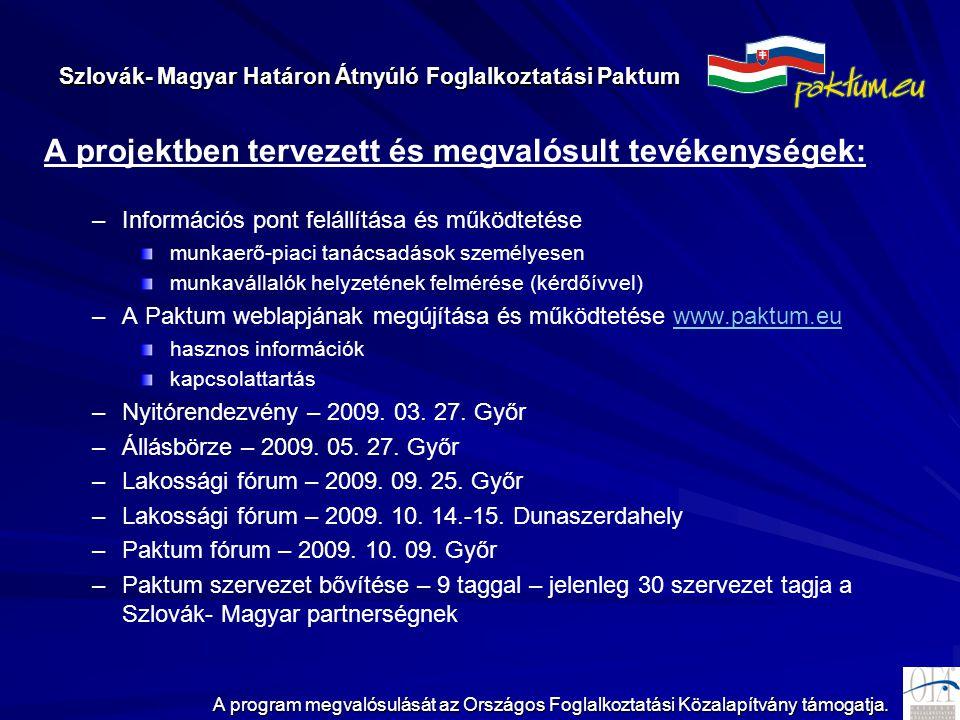 Szlovák- Magyar Határon Átnyúló Foglalkoztatási Paktum A program megvalósulását az Országos Foglalkoztatási Közalapítvány támogatja. A projektben terv