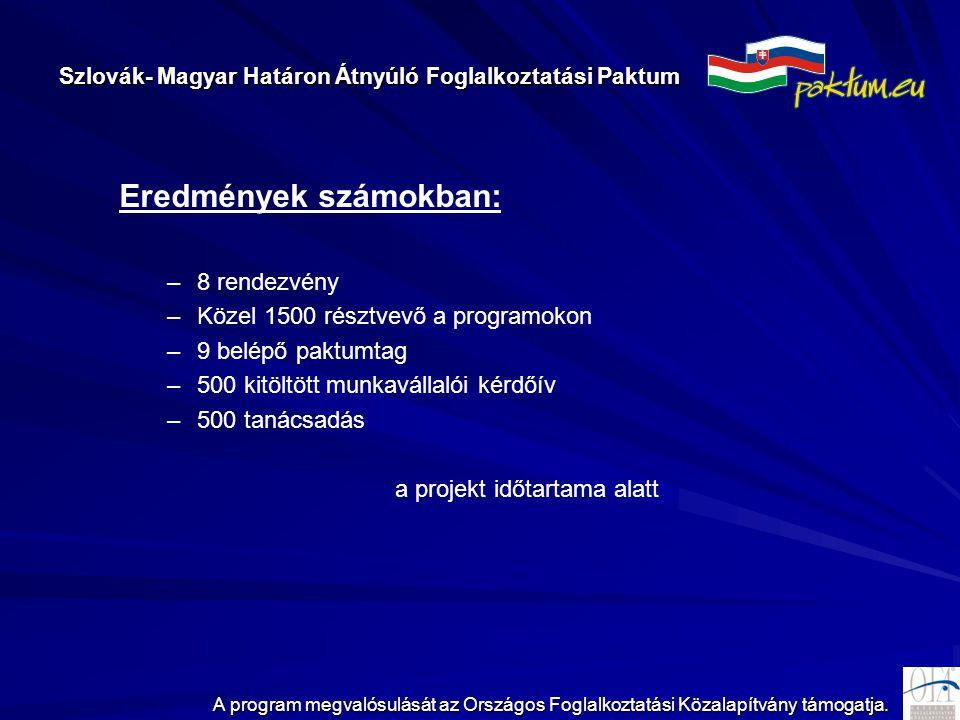Szlovák- Magyar Határon Átnyúló Foglalkoztatási Paktum A program megvalósulását az Országos Foglalkoztatási Közalapítvány támogatja. Eredmények számok