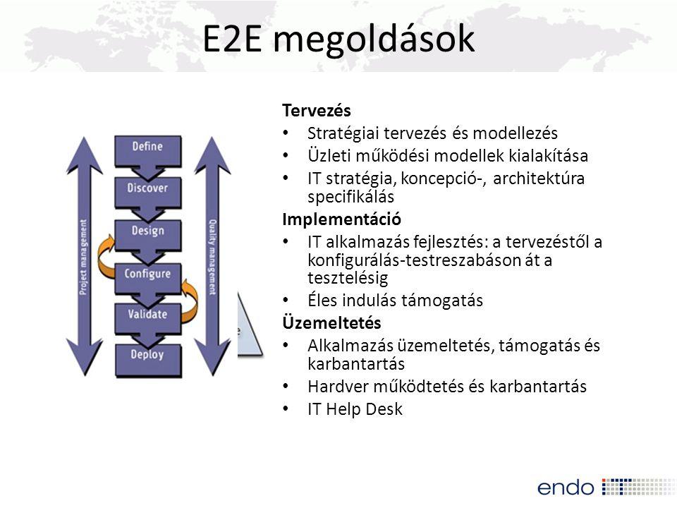 E2E megoldások Tervezés Stratégiai tervezés és modellezés Üzleti működési modellek kialakítása IT stratégia, koncepció-, architektúra specifikálás Imp