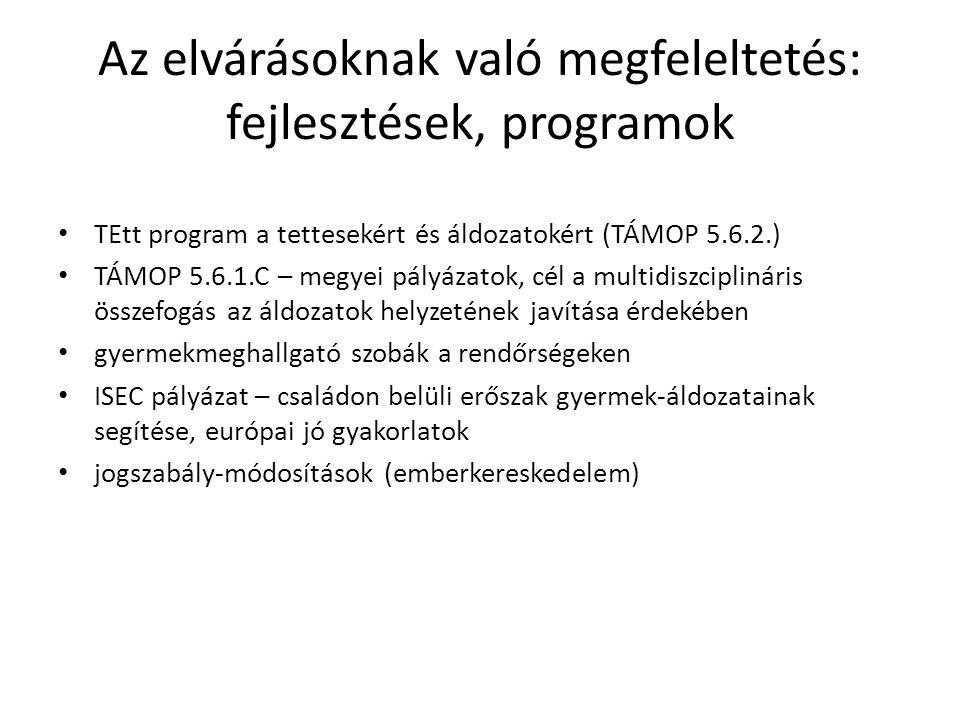 Az elvárásoknak való megfeleltetés: fejlesztések, programok TEtt program a tettesekért és áldozatokért (TÁMOP 5.6.2.) TÁMOP 5.6.1.C – megyei pályázatok, cél a multidiszciplináris összefogás az áldozatok helyzetének javítása érdekében gyermekmeghallgató szobák a rendőrségeken ISEC pályázat – családon belüli erőszak gyermek-áldozatainak segítése, európai jó gyakorlatok jogszabály-módosítások (emberkereskedelem)