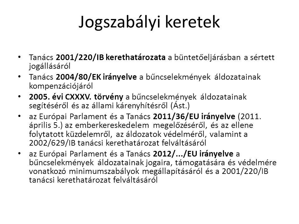 Jogszabályi keretek Tanács 2001/220/IB kerethatározata a büntetőeljárásban a sértett jogállásáról Tanács 2004/80/EK irányelve a bűncselekmények áldoza