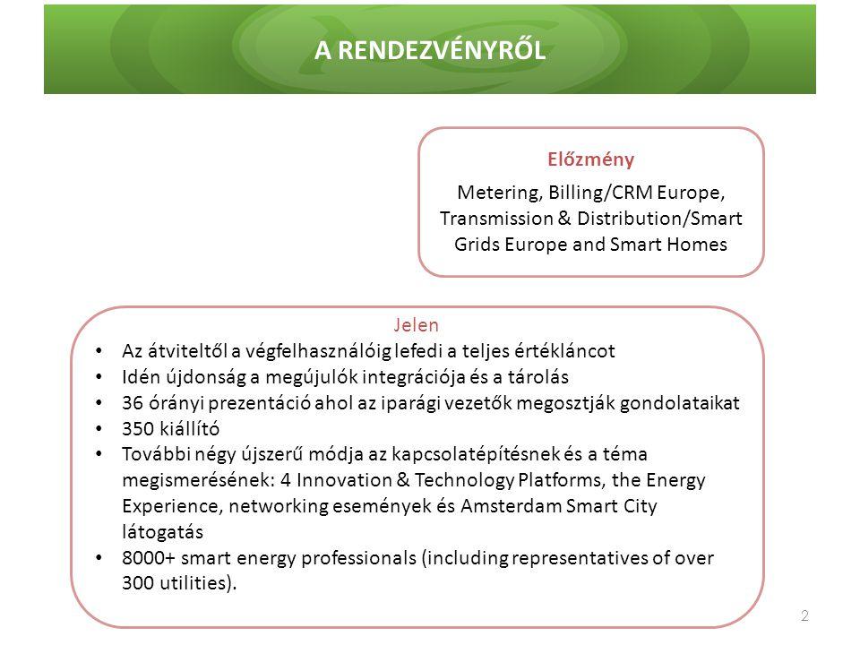 A RENDEZVÉNYRŐL 2 Jelen Az átviteltől a végfelhasználóig lefedi a teljes értékláncot Idén újdonság a megújulók integrációja és a tárolás 36 órányi prezentáció ahol az iparági vezetők megosztják gondolataikat 350 kiállító További négy újszerű módja az kapcsolatépítésnek és a téma megismerésének: 4 Innovation & Technology Platforms, the Energy Experience, networking események és Amsterdam Smart City látogatás 8000+ smart energy professionals (including representatives of over 300 utilities).