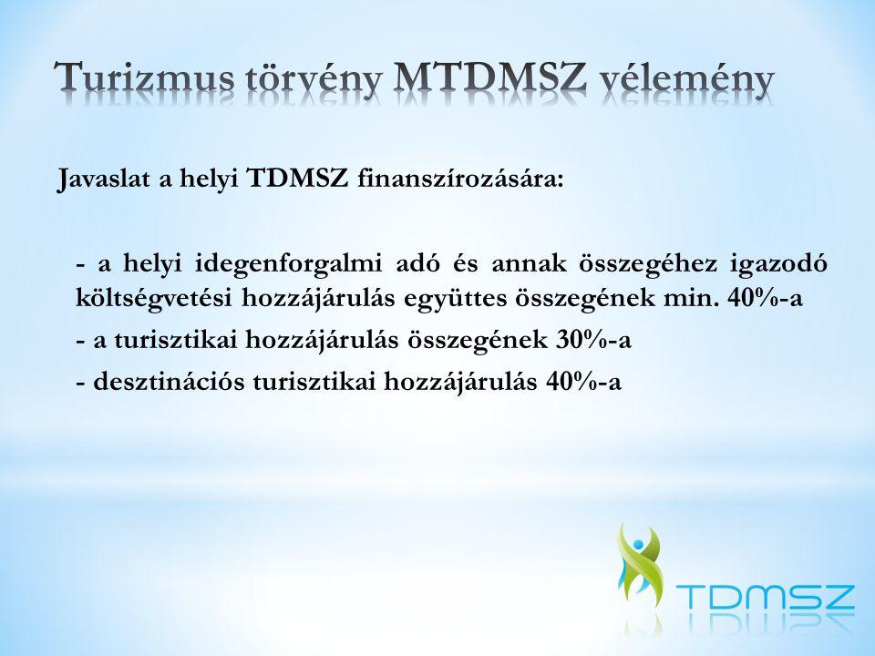 Javaslat a helyi TDMSZ finanszírozására: - a helyi idegenforgalmi adó és annak összegéhez igazodó költségvetési hozzájárulás együttes összegének min.