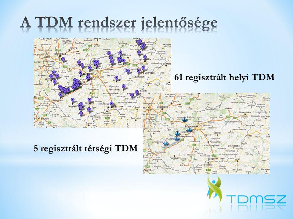61 regisztrált helyi TDM