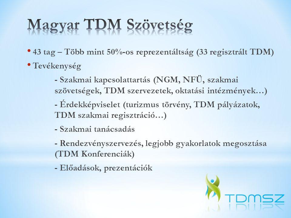 43 tag – Több mint 50%-os reprezentáltság (33 regisztrált TDM) Tevékenység - Szakmai kapcsolattartás (NGM, NFÜ, szakmai szövetségek, TDM szervezetek,