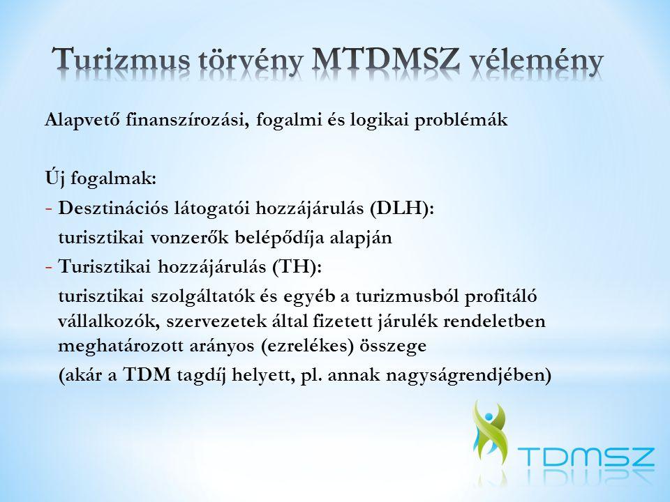 Alapvető finanszírozási, fogalmi és logikai problémák Új fogalmak: - Desztinációs látogatói hozzájárulás (DLH): turisztikai vonzerők belépődíja alapjá