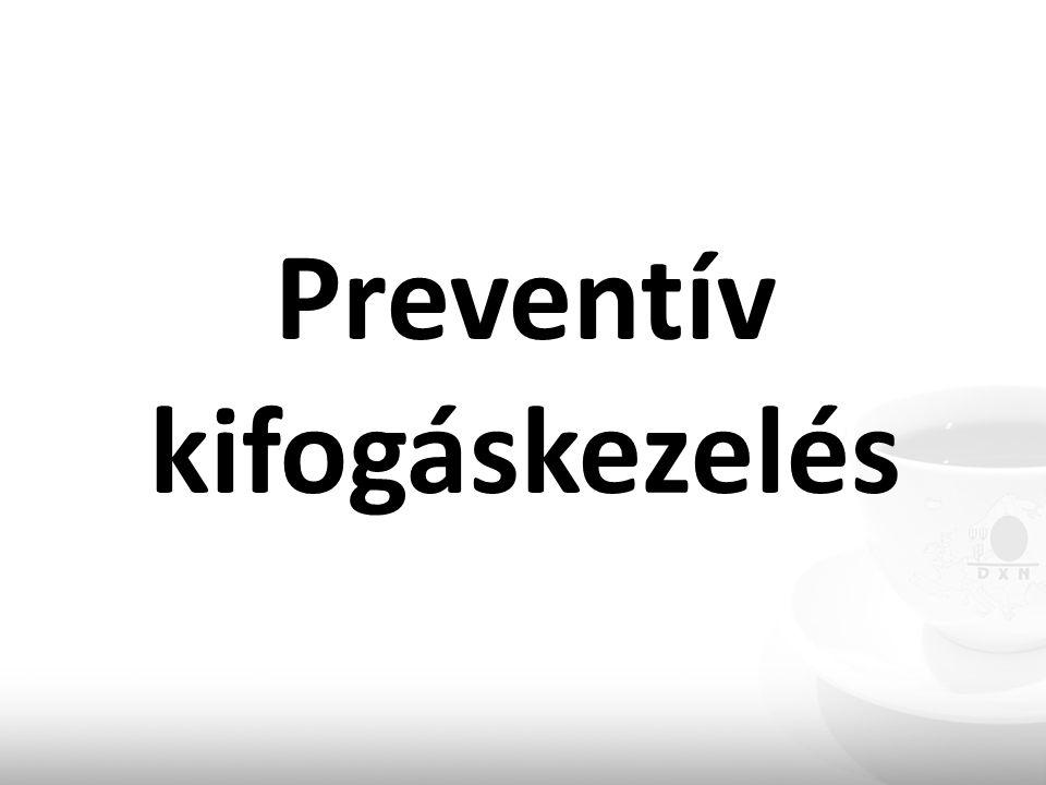 Preventív kifogáskezelés
