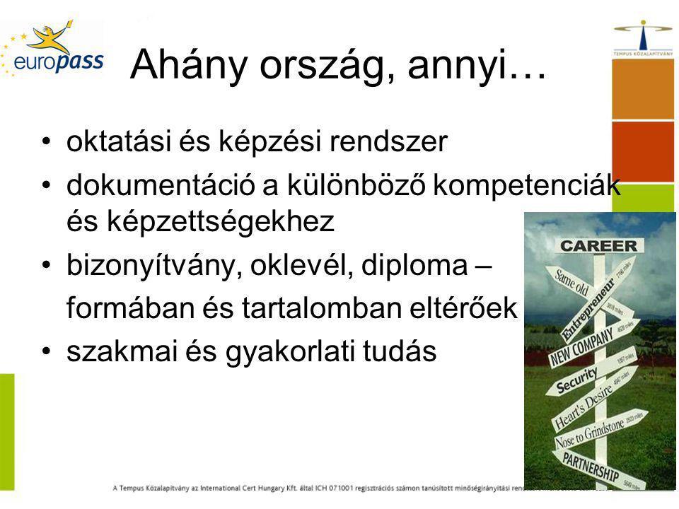 Oklevélmelléklet eredeti oklevél mellékleteként adják ki –tanulmányok pontos tartalma, jellege és szintje felsőoktatási intézmények állítják ki magyarul és angolul ingyenes önmagában nem érvényes