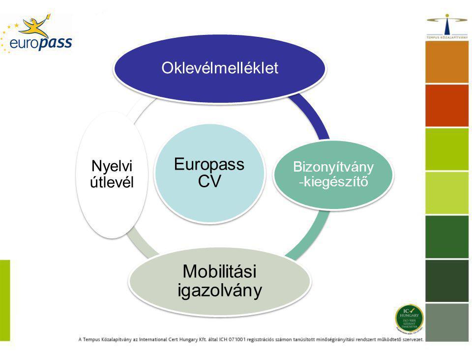 Europass CV Oklevélmelléklet Bizonyítvány -kiegészítő Mobilitási igazolvány Nyelvi útlevél