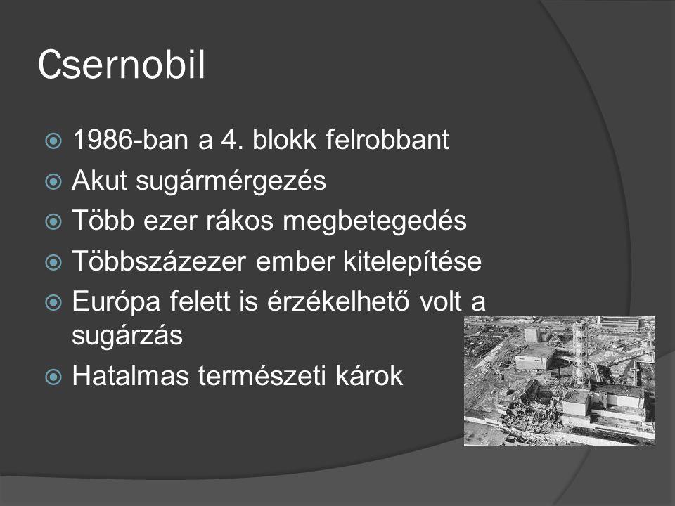 Csernobil  1986-ban a 4. blokk felrobbant  Akut sugármérgezés  Több ezer rákos megbetegedés  Többszázezer ember kitelepítése  Európa felett is ér
