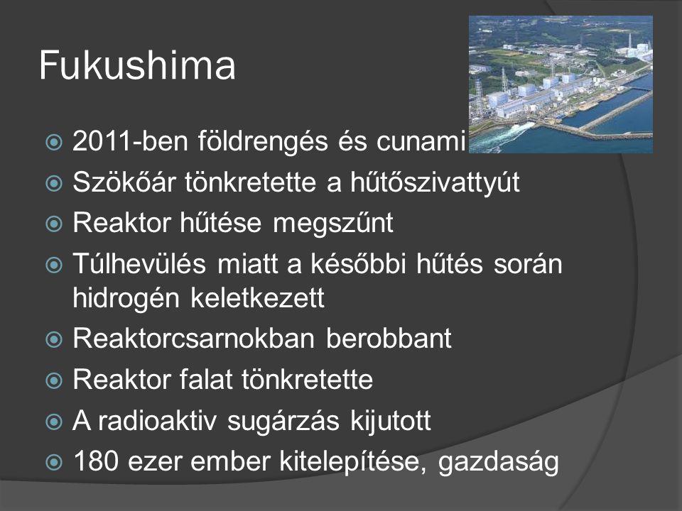Fukushima  2011-ben földrengés és cunami  Szökőár tönkretette a hűtőszivattyút  Reaktor hűtése megszűnt  Túlhevülés miatt a későbbi hűtés során hi