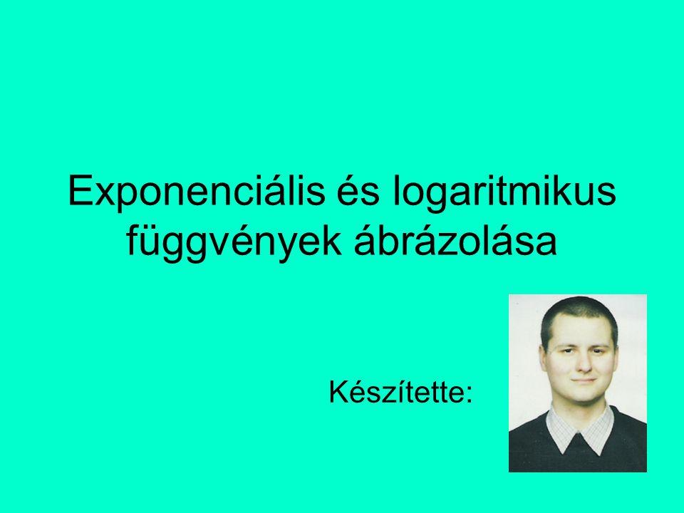 Exponenciális és logaritmikus függvények ábrázolása Készítette: