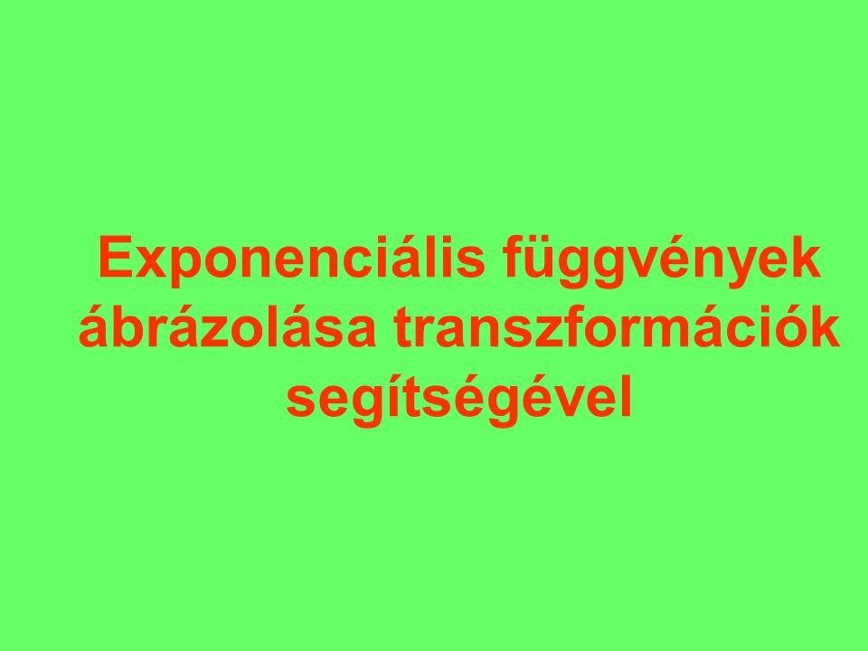 Exponenciális függvények ábrázolása transzformációk segítségével