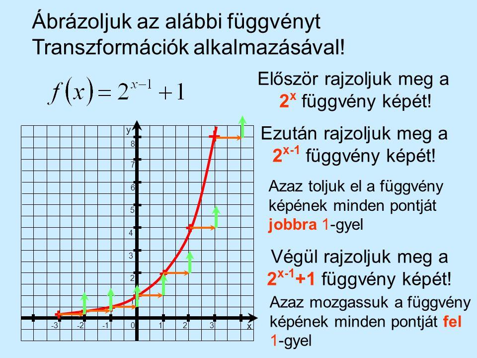 1 23 x 0 -2-3 1 2 3 4 5 6 7 8 y Ábrázoljuk az alábbi függvényt Transzformációk alkalmazásával! Először rajzoljuk meg a 2 x függvény képét! Ezután rajz