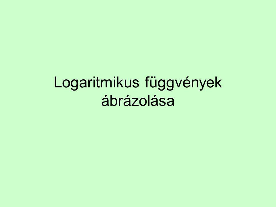 Logaritmikus függvények ábrázolása
