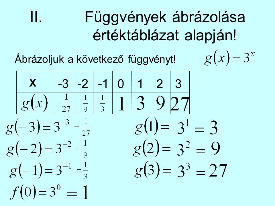 II.Függvények ábrázolása értéktáblázat alapján! Ábrázoljuk a következő függvényt! X -3-2 0123