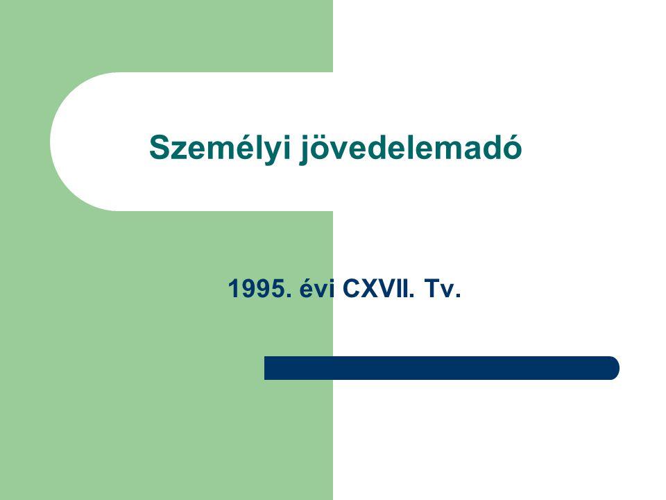 Személyi jövedelemadó 1995. évi CXVII. Tv.