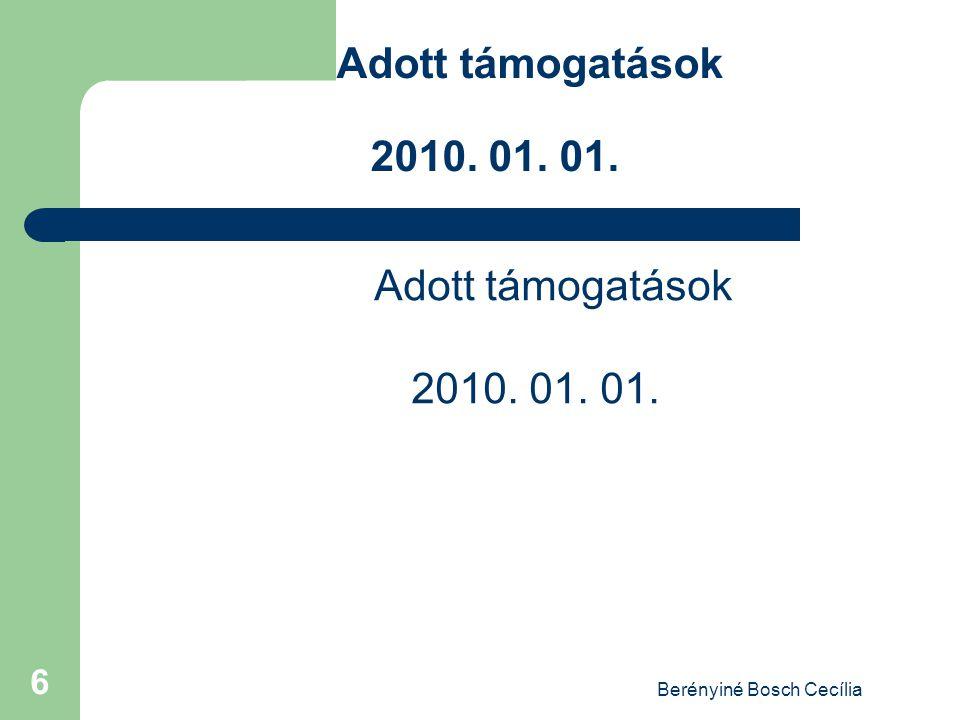 Berényiné Bosch Cecília 6 Adott támogatások 2010. 01. 01.