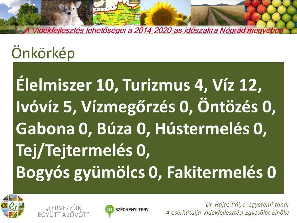 """Élelmiszer 10, Turizmus 4, Víz 12, Ivóvíz 5, Vízmegőrzés 0, Öntözés 0, Gabona 0, Búza 0, Hústermelés 0, Tej/Tejtermelés 0, Bogyós gyümölcs 0, Fakitermelés 0 """"TERVEZZÜK EGYÜTT A JÖVŐT Dr."""