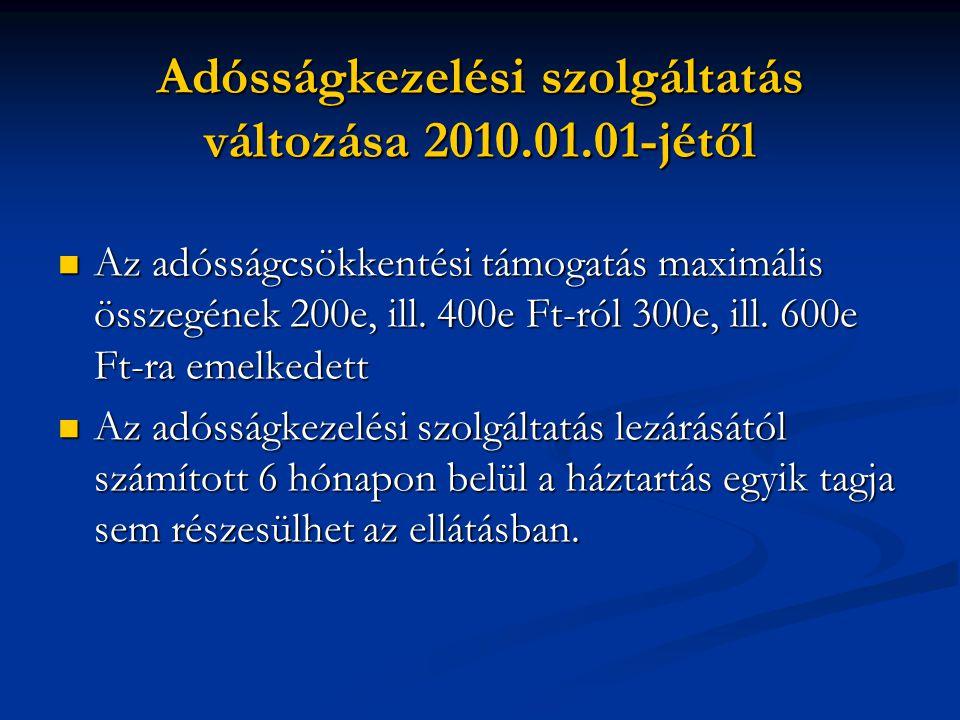 Adósságkezelési szolgáltatás változása 2010.01.01-jétől Az adósságcsökkentési támogatás maximális összegének 200e, ill. 400e Ft-ról 300e, ill. 600e Ft