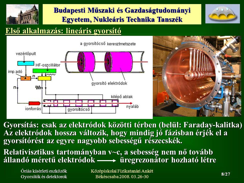 Budapesti Műszaki és Gazdaságtudományi Egyetem, Nukleáris Technika Tanszék 8/27 Óriás kísérleti eszközök Gyorsítók és detektorok Középiskolai Fizikatanári Ankét Békéscsaba 2008.