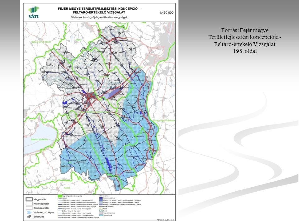 Forrás: Fejér megye Területfejlesztési koncepciója - Feltáró-értékelő Vizsgálat 198. oldal