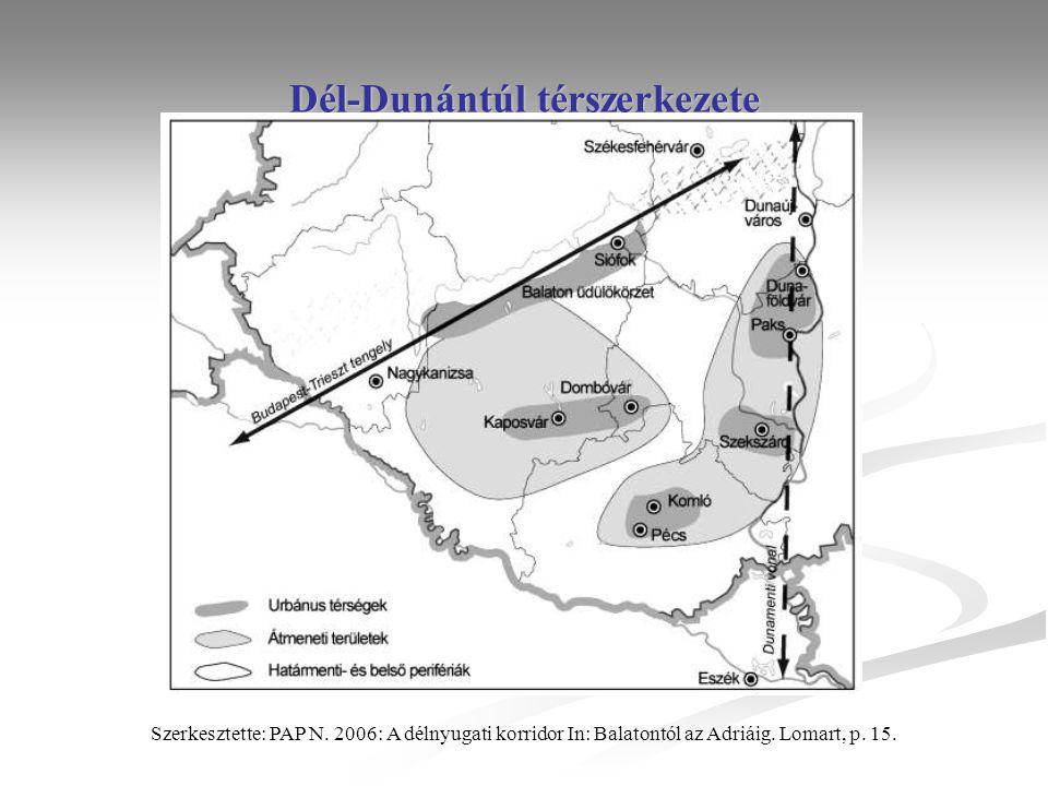 Dél-Dunántúl térszerkezete Szerkesztette: PAP N.
