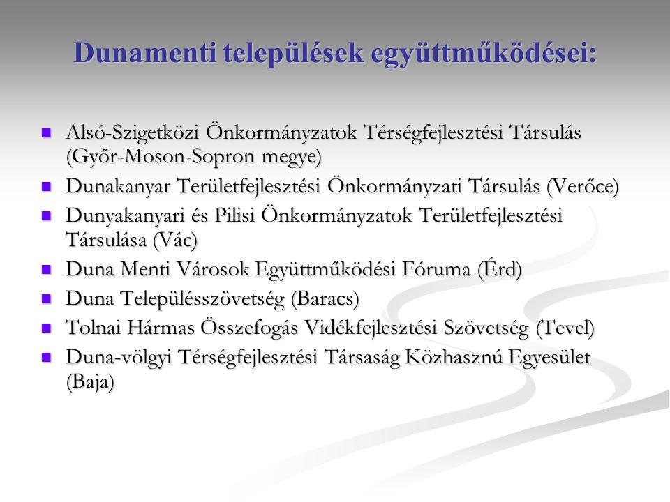 Dunamenti települések együttműködései: Alsó-Szigetközi Önkormányzatok Térségfejlesztési Társulás (Győr-Moson-Sopron megye) Alsó-Szigetközi Önkormányzatok Térségfejlesztési Társulás (Győr-Moson-Sopron megye) Dunakanyar Területfejlesztési Önkormányzati Társulás (Verőce) Dunakanyar Területfejlesztési Önkormányzati Társulás (Verőce) Dunyakanyari és Pilisi Önkormányzatok Területfejlesztési Társulása (Vác) Dunyakanyari és Pilisi Önkormányzatok Területfejlesztési Társulása (Vác) Duna Menti Városok Együttműködési Fóruma (Érd) Duna Menti Városok Együttműködési Fóruma (Érd) Duna Településszövetség (Baracs) Duna Településszövetség (Baracs) Tolnai Hármas Összefogás Vidékfejlesztési Szövetség (Tevel) Tolnai Hármas Összefogás Vidékfejlesztési Szövetség (Tevel) Duna-völgyi Térségfejlesztési Társaság Közhasznú Egyesület (Baja) Duna-völgyi Térségfejlesztési Társaság Közhasznú Egyesület (Baja)