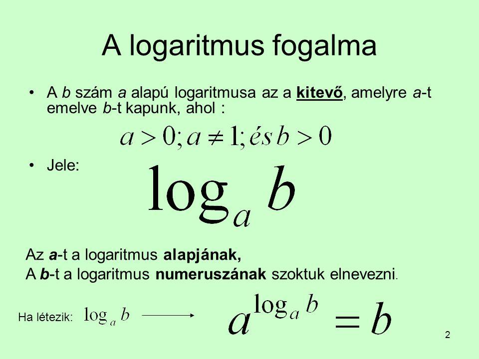 2 A logaritmus fogalma A b szám a alapú logaritmusa az a kitevő, amelyre a-t emelve b-t kapunk, ahol : Jele: Az a-t a logaritmus alapjának, A b-t a lo