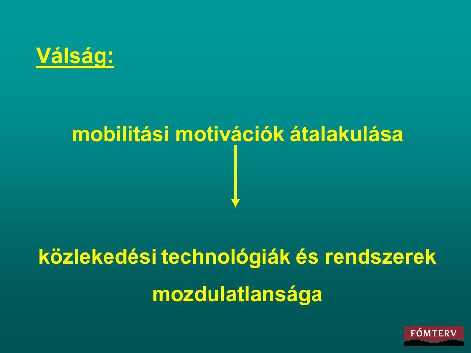Válság: mobilitási motivációk átalakulása közlekedési technológiák és rendszerek mozdulatlansága