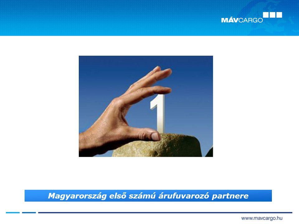 Magyarország első számú árufuvarozó partnere