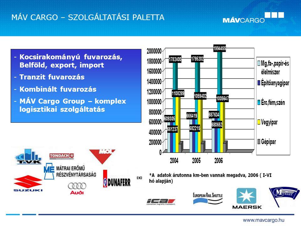 -Kocsirakományú fuvarozás, Belföld, export, import -Tranzit fuvarozás -Kombinált fuvarozás -MÁV Cargo Group – komplex logisztikai szolgáltatás MÁV CAR