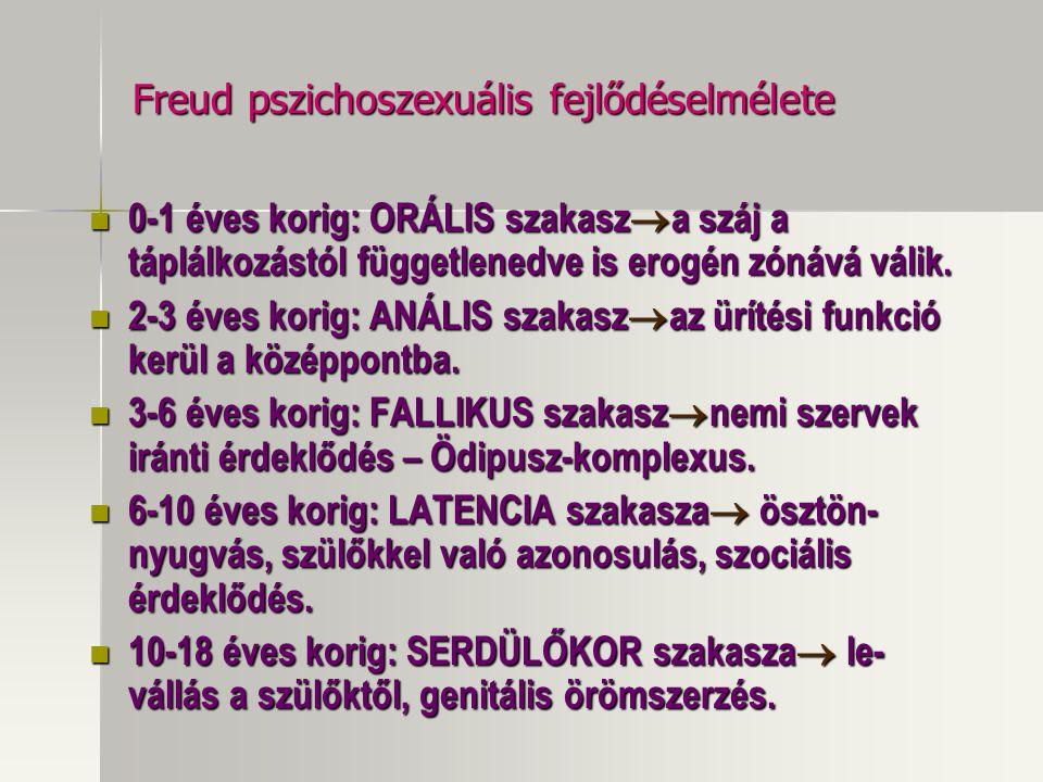 Freud pszichoszexuális fejlődéselmélete 0-1 éves korig: ORÁLIS szakasz  a száj a táplálkozástól függetlenedve is erogén zónává válik. 0-1 éves korig: