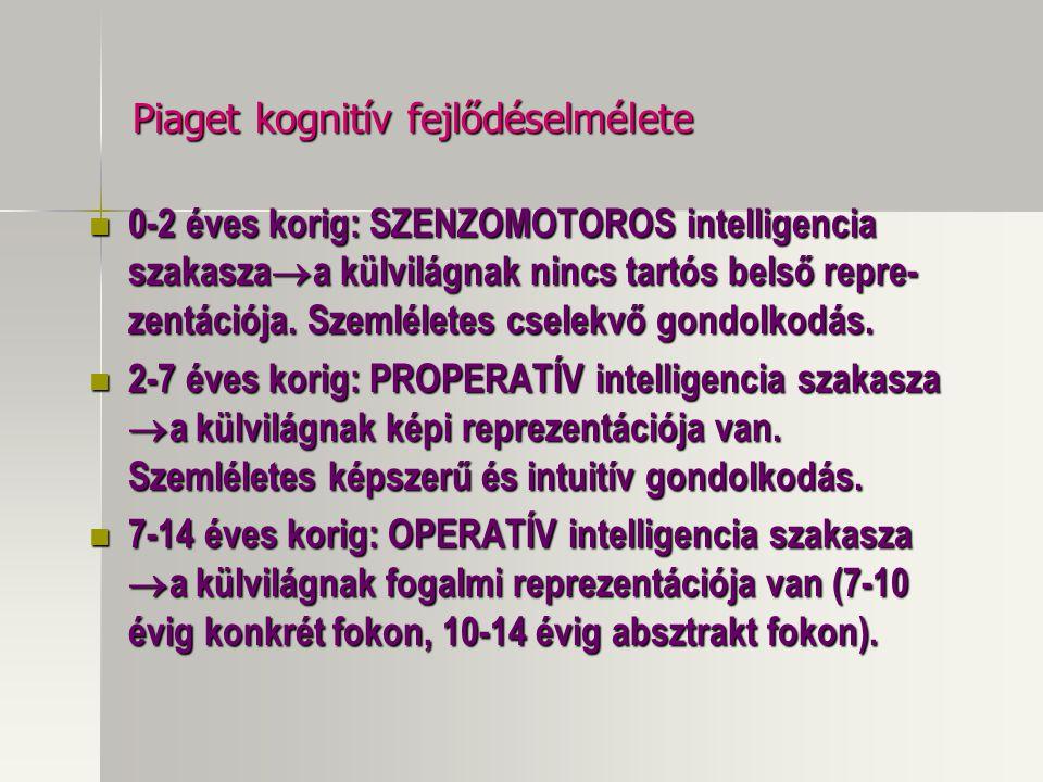 Piaget kognitív fejlődéselmélete 0-2 éves korig: SZENZOMOTOROS intelligencia szakasza  a külvilágnak nincs tartós belső repre- zentációja. Szemlélete