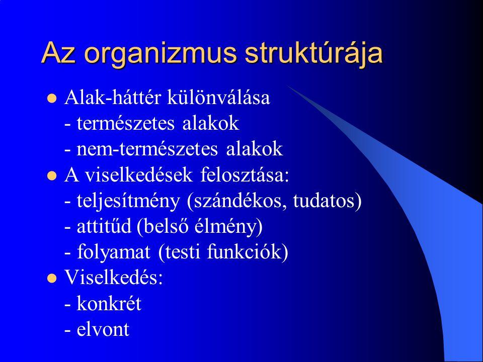 Az organizmus struktúrája Alak-háttér különválása - természetes alakok - nem-természetes alakok A viselkedések felosztása: - teljesítmény (szándékos, tudatos) - attitűd (belső élmény) - folyamat (testi funkciók) Viselkedés: - konkrét - elvont