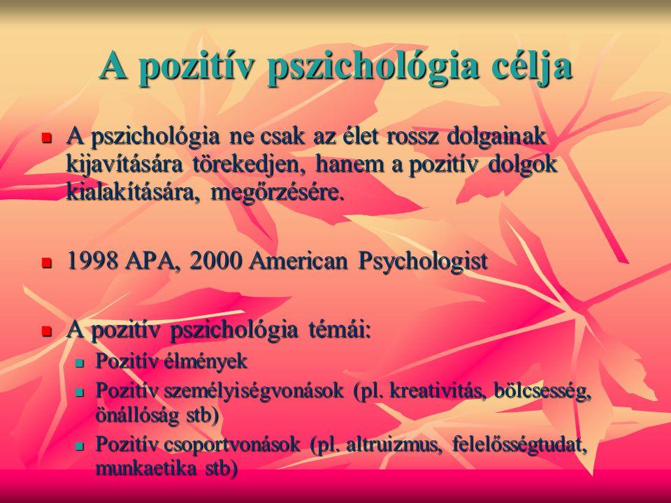 Az optimizmus Egy hangulat vagy attitűd, mely kapcsolatos a társas vagy anyagi elvárásokkal- melyet az egyén szociálisan kívánatosnak tart előnye vagy jókedve szempontjából (Tiger, 1979) Egy hangulat vagy attitűd, mely kapcsolatos a társas vagy anyagi elvárásokkal- melyet az egyén szociálisan kívánatosnak tart előnye vagy jókedve szempontjából (Tiger, 1979) Az emberi természet része (Freud - illúzió) Az emberi természet része (Freud - illúzió) Lehet diszpozicionális (Carver, Scheier) Lehet diszpozicionális (Carver, Scheier) Seligman: magyarázó stílus (a tanult tehetetlenség ellenpontja) Seligman: magyarázó stílus (a tanult tehetetlenség ellenpontja) Snyder: reményképesség Snyder: reményképesség Taylor: a pozitív illúziók pozitív hatása Taylor: a pozitív illúziók pozitív hatása
