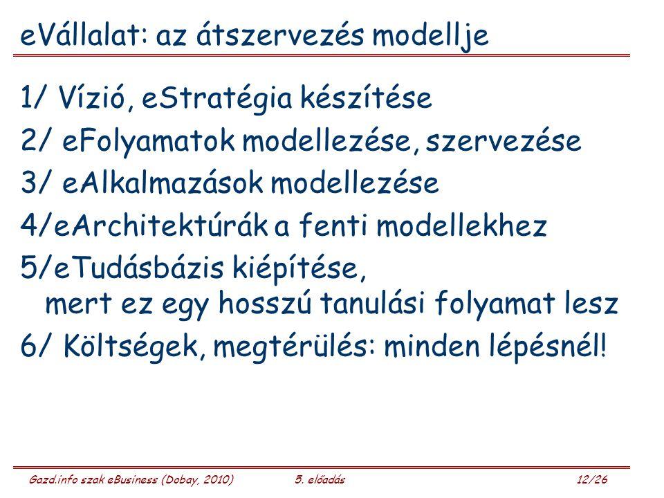 Gazd.info szak eBusiness (Dobay, 2010)5.