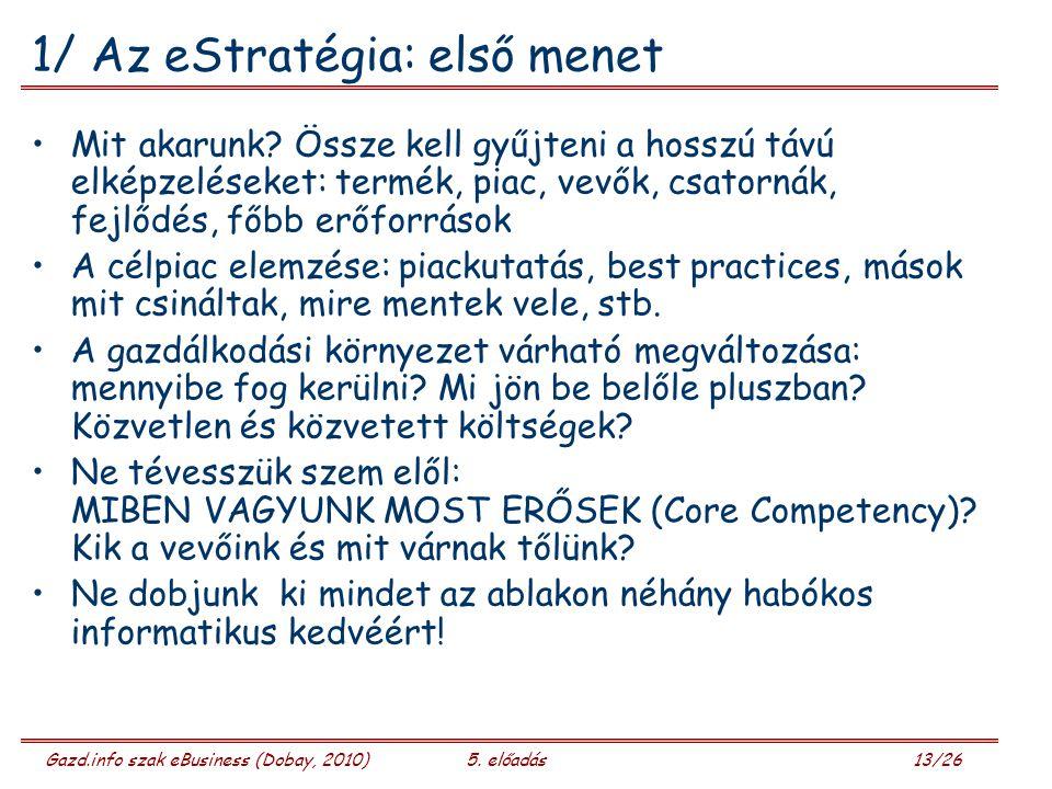 Gazd.info szak eBusiness (Dobay, 2010)5. előadás 13/26 1/ Az eStratégia: első menet Mit akarunk.