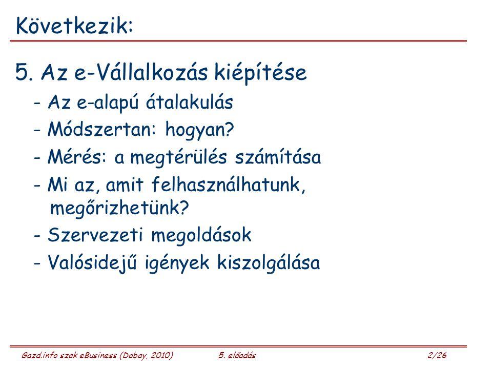 Gazd.info szak eBusiness (Dobay, 2010)5. előadás 2/26 Következik: 5.