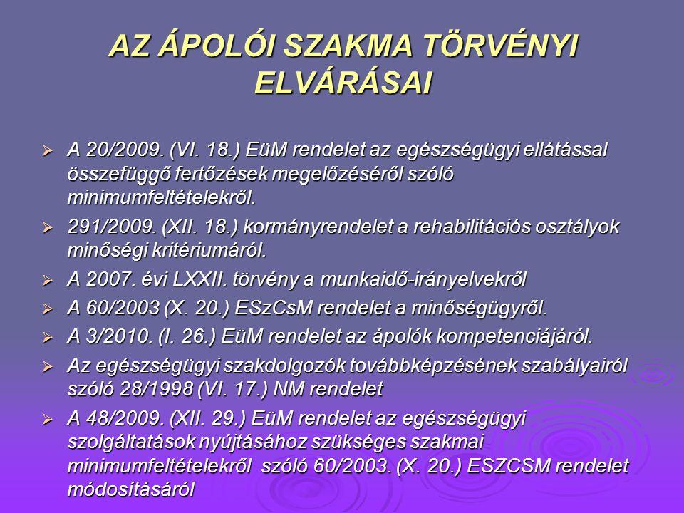 AZ ÁPOLÓI SZAKMA TÖRVÉNYI ELVÁRÁSAI  A 20/2009. (VI. 18.) EüM rendelet az egészségügyi ellátással összefüggő fertőzések megelőzéséről szóló minimumfe