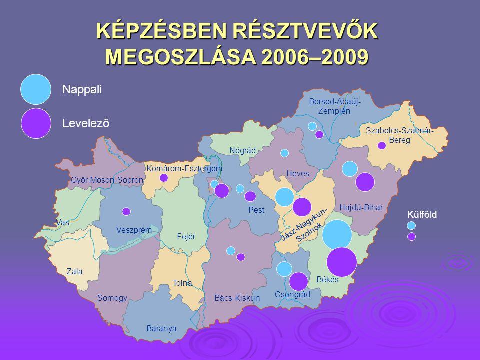KÉPZÉSBEN RÉSZTVEVŐK MEGOSZLÁSA 2006–2009 Nappali Levelező Külföld Békés Csongrád Bács-Kiskun Baranya Somogy Zala Vas Győr-Moson-Sopron Veszprém Tolna