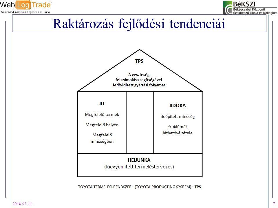 2014. 07. 11. 7 Raktározás fejlődési tendenciái