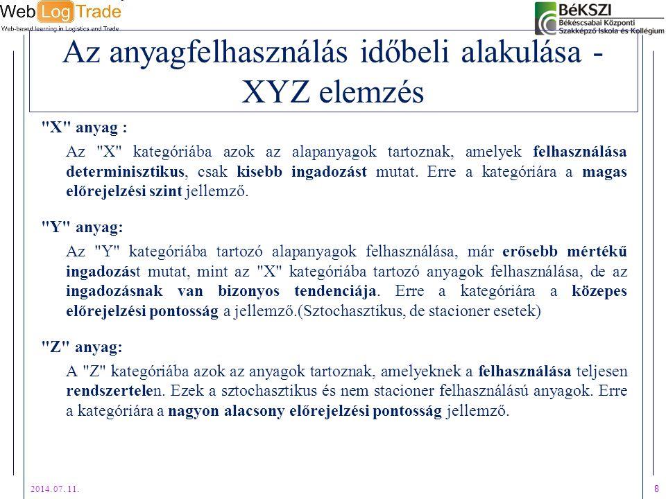 XYZ elemzés 2014. 07. 11. 9