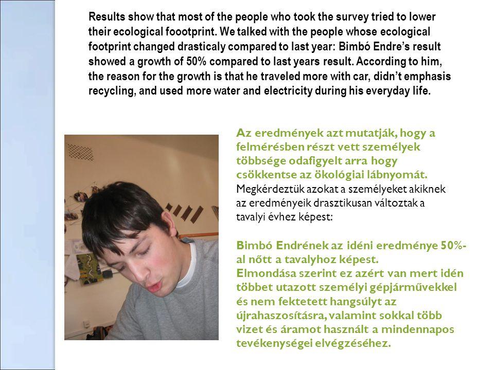 Az eredmények azt mutatják, hogy a felmérésben részt vett személyek többsége odafigyelt arra hogy csökkentse az ökológiai lábnyomát.