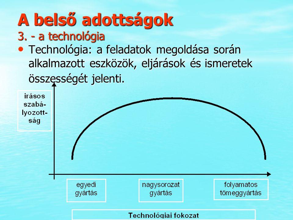 A belső adottságok 3. - a technológia Technológia: a feladatok megoldása során alkalmazott eszközök, eljárások és ismeretek összességét jelenti. Techn
