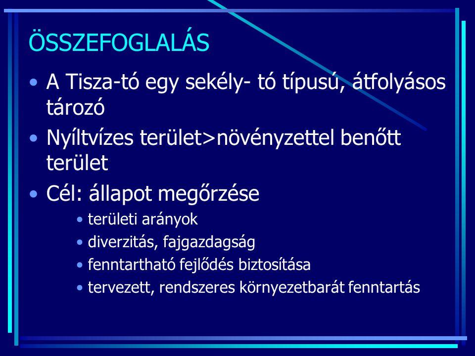 ÖSSZEFOGLALÁS A Tisza-tó egy sekély- tó típusú, átfolyásos tározó Nyíltvízes terület>növényzettel benőtt terület Cél: állapot megőrzése területi arány